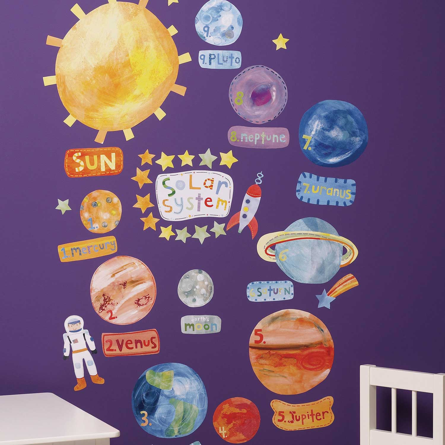 wandsticker planeten sonnensystem kinderzimmer. Black Bedroom Furniture Sets. Home Design Ideas
